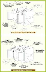 ikea kitchen cabinet sizes pdf fresh cabinet dimensions captivating kitchen perfect home renovation ideas
