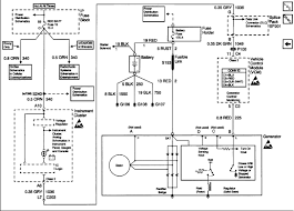 2000 blazer fuse diagram 2000 wiring diagrams online