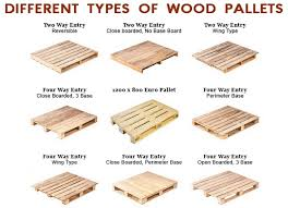 kinds of wood for furniture. Image #3 Of 12, Click To Enlarge Kinds Wood For Furniture M