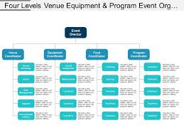 Event Organizational Chart Four Levels Venue Equipment And Program Event Org Chart