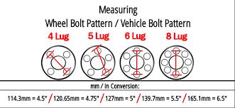 5×114 Bolt Pattern