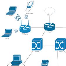 Network Diagram Template Internet Network Diagram Lucidchart