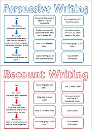 ielts writing test essay paper pdf