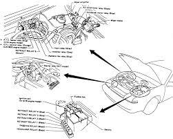 Nissan B14 Engine Wiring Diagram