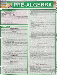 Pre Algebra Laminate Reference Chart