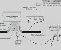 kohler starter solenoid wiring diagram new kohler i have a lawn kohler starter solenoid wiring diagram simple pictures ford f150 starter solenoid wiring diagram admirable bright in