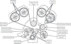 2003 kia sedona engine diagram engine diagram awesome engine diagram 2003 kia sedona engine diagram engine diagram wiring wiring diagram at 2003 kia sedona engine diagram