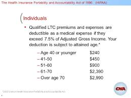 individuals 2002 limits in health insurance portability and accountability act 4 the health insurance portability
