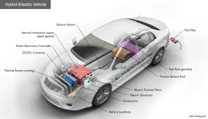 how electric generators work. Perfect Electric Key Components Of A Hybrid Electric Car Inside How Generators Work