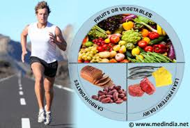 Image result for Nutritional Recommendations for Sport Team Athletes