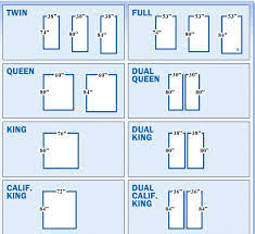 Types of Bed Sizes