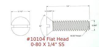 Slotted Screw Size Chart Machine Screw Sizes Inforesepkuliner Co