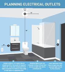 electrical code for bathroom s infographic design a better bathroom mytoba news