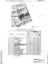 Расчетно графическая работа Составление экспликации земель  Орошаемые земли