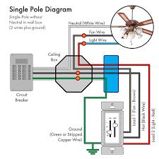 Fan And Light Wiring Bathroom Light Fan Wiring Diagram View Diagram
