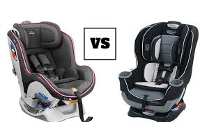 chicco nextfit vs graco extend2fit