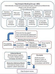 research paper points endodontics slideshare