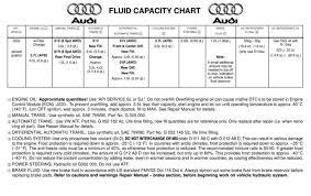 Audi Allroad Automatic Transmission Fluid Filter Kit Oct