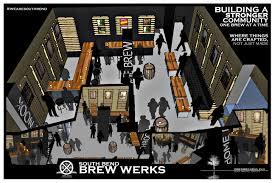 Pub Design Plan Starting Brewery Business Plan Lemke Brew Pub Plans In India