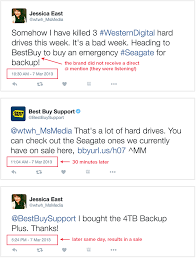 Example Of Best Customer Service 6 Key Elements Of Using Social Media For Customer Service