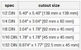Din Size Chart What Are Din Size Panel Cut Outs Lesman Tech Tips