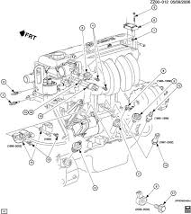 1995 isuzu bighorn wiring diagram wiring diagrams wiring diagram for 1998 isuzu rodeo home diagrams isuzu rodeo fuse box