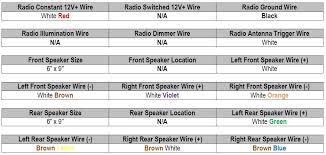 1999 f350 radio wiring harness 1999 wiring diagrams instruction mercedes slk r170 radio at Slk 230 Radio Wiring Diagram