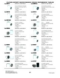 Fuel Filter Cross Reference Chart Schematics Online