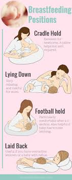 How Much Breastmilk For Newborn Chart Four Great Breastfeeding Positions Fresh Milk Mama
