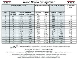 Wood Screw Size Chart Metric Wood Size Chart Myboyapk Co