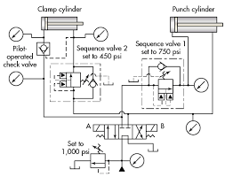 when should you use sequence valves? hydraulics & pneumatics Hydraulic Solenoid Valve Wiring Diagram the hydraulic circuit from fig 3 has been modified to now depict kick down sequence valves the pilot operated check valve at the clamp cylinderâ\u20ac™s wiring diagram for solenoid hydraulic valve