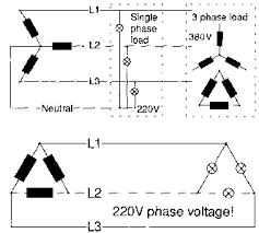 village electrification part 6 distribution systems 2 three system 380v between the phase wires l1l2 l1l3 and l2l3 and 220v between any phase and neutral wire l1n l2n and l3n both 3 phase and single phase
