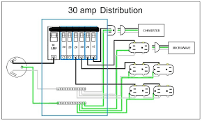 wiring a 50 amp rv outlet box breaker great diagram pleasing 50 amp rv outlet breaker diagrams wiring diagram in fair
