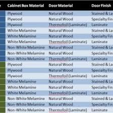 Kitchen Cabinet Design: Prices For Kitchen Cabinets Best Design