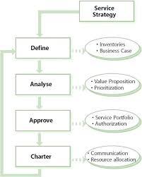 portfolio wiring diagrams simple wiring diagrams portfolio management diagram search for wiring diagrams o service in ford wiring diagrams portfolio wiring diagrams