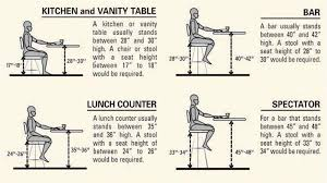 large size of the standard kitchen counter height my blog throughout standard kitchen table height plan