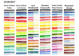 Lyra Rembrandt Polycolor Colour Chart Lightfastness Colour Pencil Research Lisa Beckers Visual