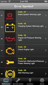 Vw Passat Warning Lights On Dashboard Carburetor Gallery