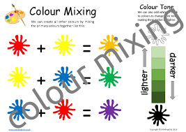 All About Colours Poster Display - MindingKids