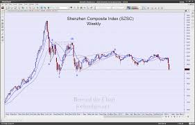 Shenzhen Composite Archives Beyond The Chart