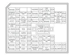 2003 hyundai xg350 fuse box diagram location accent wiring Hyundai Elantra Fuse Box Location 2003 hyundai xg350 fuse box diagram location accent wiring