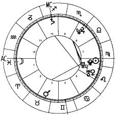 Michael Jackson Astrology Death Chart Michael Jackson Complete Horoscope