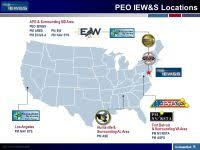 Peo Iew S Organization Chart 2018 Peo Iew S Overview