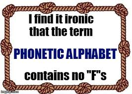 The alphabet which we use to write english has 26 letters but in (standard british) english there are approximately. Our World Imgflip