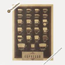 Coffee Ratio Chart Large Vintage Paper Retro Poster Ratio Chart Of Italian