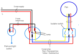 broan bathroom fan wiring diagram nutone bathroom fan wiring diagram nilza net broan bathroom fan light wiring diagram diagrams