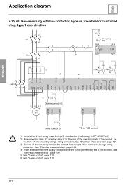 altistart 48 user manual Telemecanique Altistart 48 Manual Operation at Altistart 48 Wiring Diagram