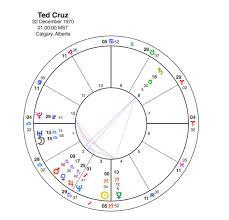 The Zodiac Killer 50 Years Ahead Of His Time Capricorn