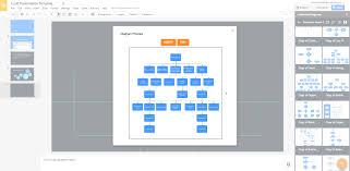 Flow Chart In Google Slides Announcing Lucidchart Diagrams For Google Slides