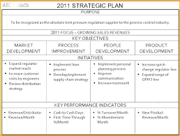 A Simple Business Plan Template Simple Business Plan Template Free Vs Strategic Download